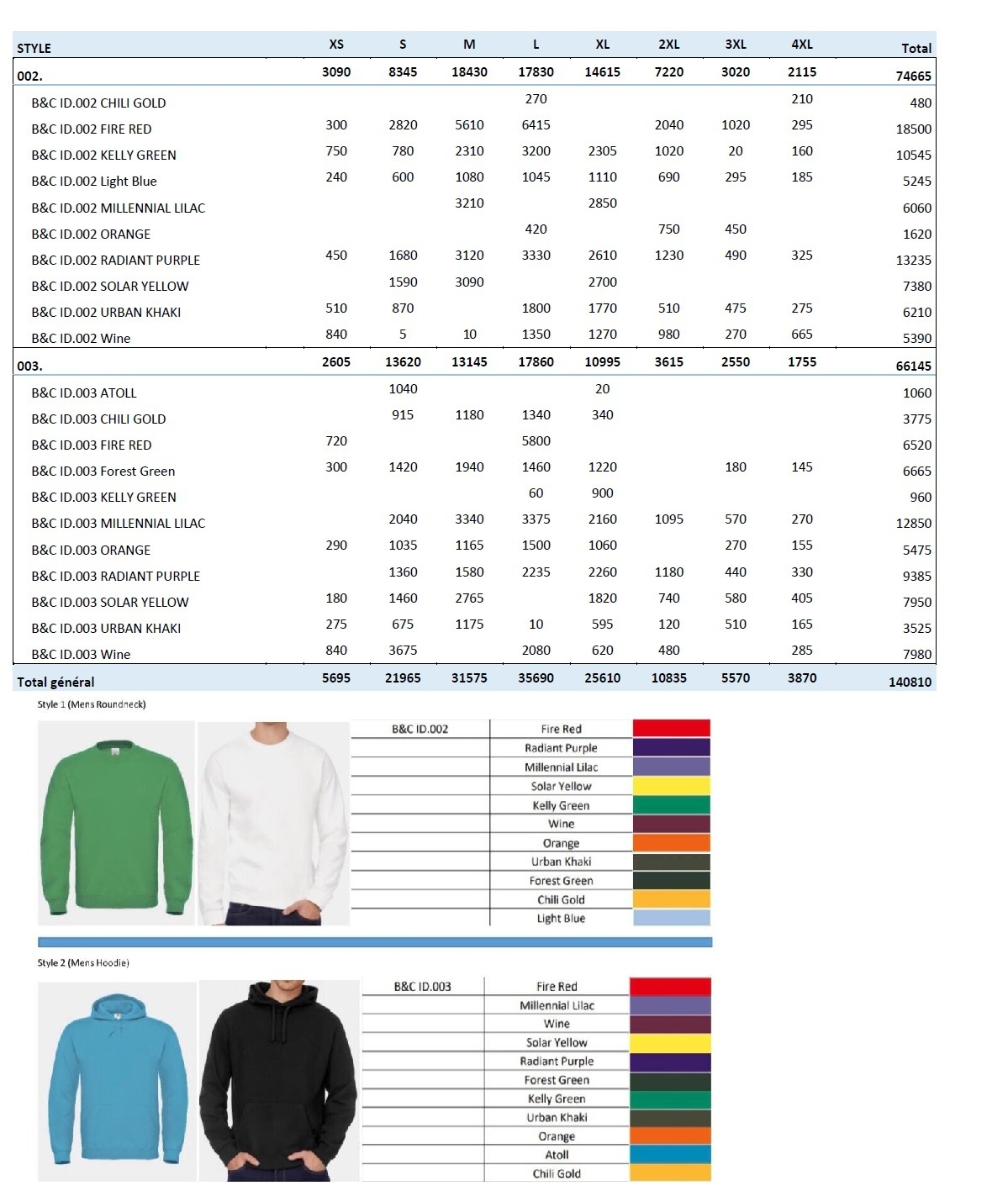 40071 - T-shirt+ B&C collection Sweatshirts in Europe